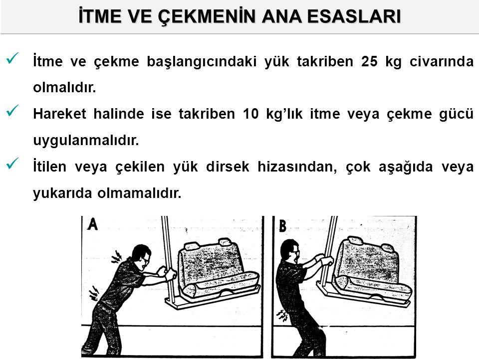  İtme ve çekme başlangıcındaki yük takriben 25 kg civarında olmalıdır.  Hareket halinde ise takriben 10 kg'lık itme veya çekme gücü uygulanmalıdır.