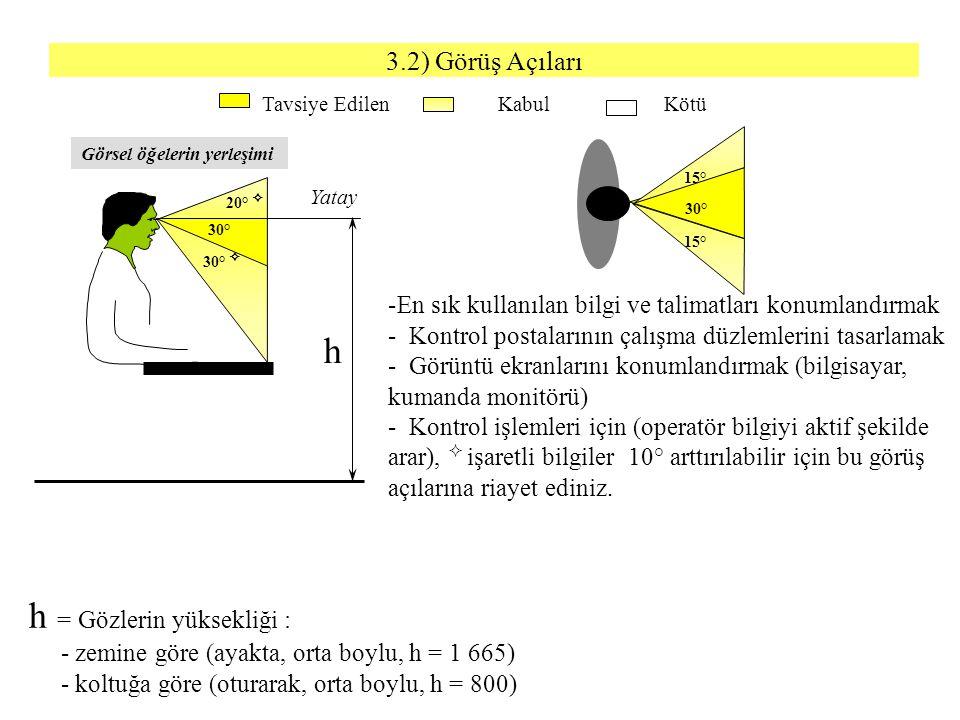h = Gözlerin yüksekliği : - zemine göre (ayakta, orta boylu, h = 1 665) - koltuğa göre (oturarak, orta boylu, h = 800) 3.2) Görüş Açıları -En sık kull