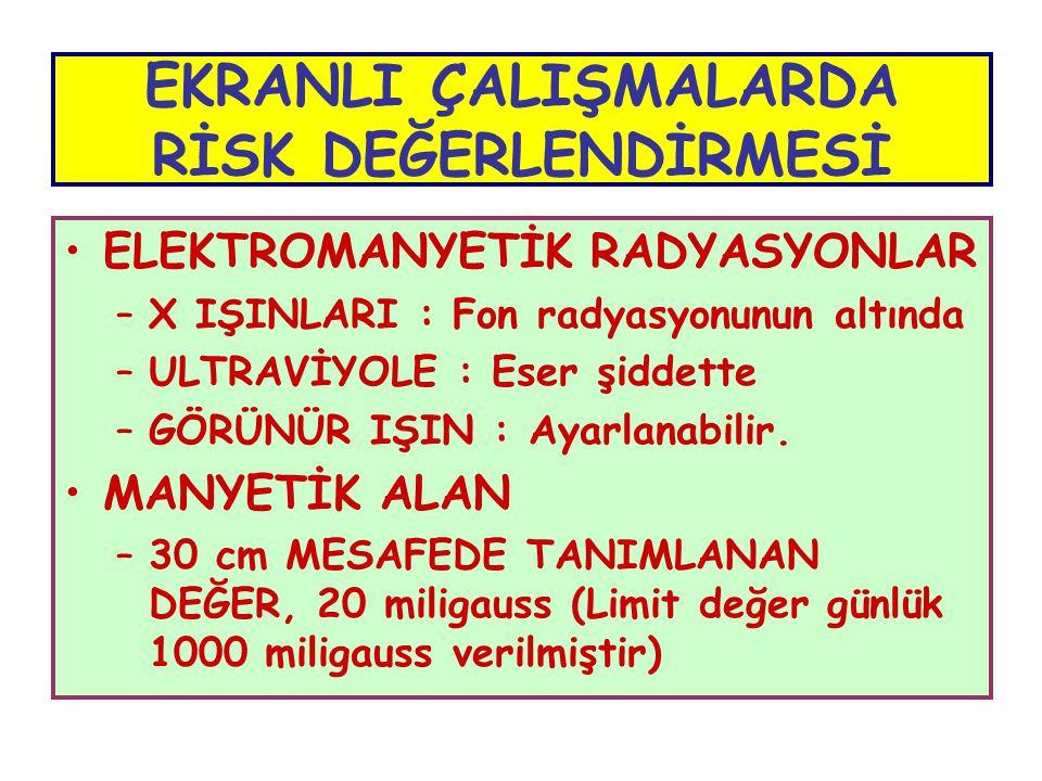 •ELEKTROMANYETİK RADYASYONLAR –X IŞINLARI : Fon radyasyonunun altında –ULTRAVİYOLE : Eser şiddette –GÖRÜNÜR IŞIN : Ayarlanabilir. •MANYETİK ALAN –30 c