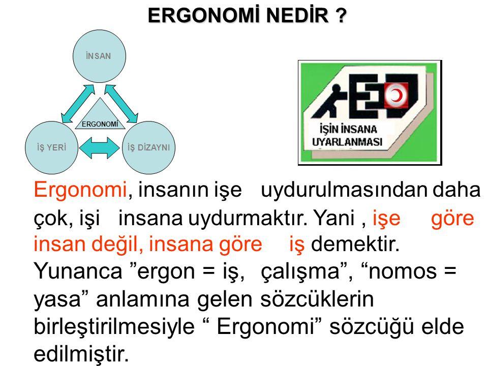 ERGONOMİ ERGONOMİ -iş ve çalışma alanı alet / donanım ve ekipman dizayn eder.