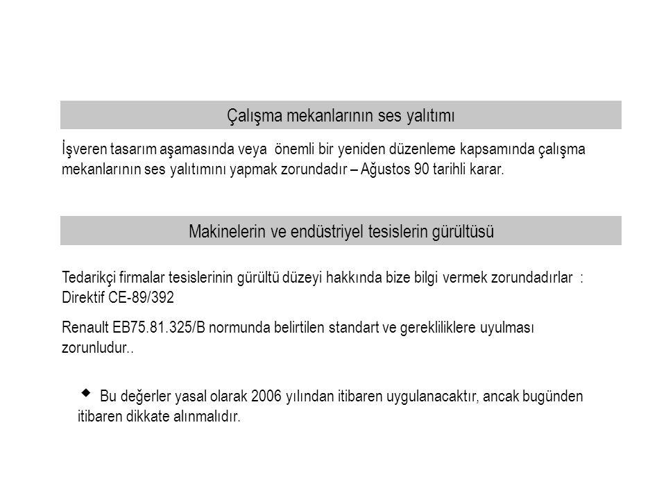 Tedarikçi firmalar tesislerinin gürültü düzeyi hakkında bize bilgi vermek zorundadırlar : Direktif CE-89/392 Renault EB75.81.325/B normunda belirtilen