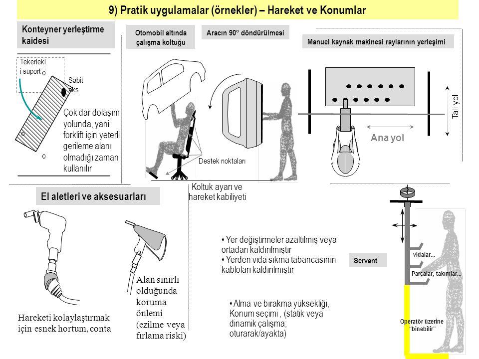 9) Pratik uygulamalar (örnekler) – Hareket ve Konumlar Sabit aks Tekerlekl i süport Konteyner yerleştirme kaidesi Çok dar dolaşım yolunda, yani forkli