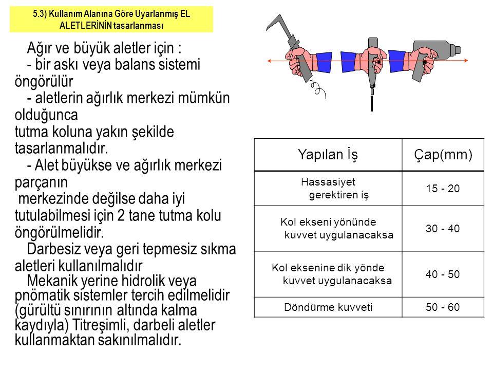 5.3) Kullanım Alanına Göre Uyarlanmış EL ALETLERİNİN tasarlanması * El aletlerinin tutma kolları işin geneline ve aletin kullanım amacına göre tasarlanmalıdır.