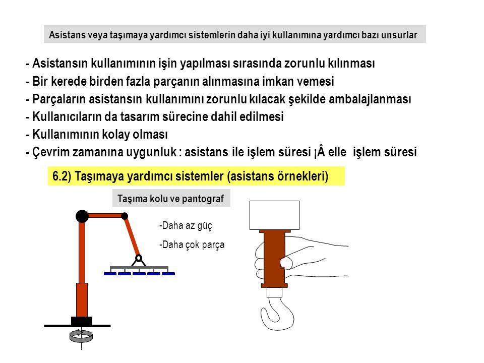 Taşıma kolu ve pantograf - Asistansın kullanımının işin yapılması sırasında zorunlu kılınması - Bir kerede birden fazla parçanın alınmasına imkan veme