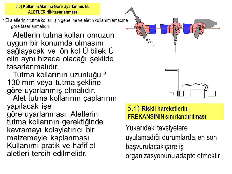 5.3) Kullanım Alanına Göre Uyarlanmış EL ALETLERİNİN tasarlanması * El aletlerinin tutma kolları işin geneline ve aletin kullanım amacına göre tasarla