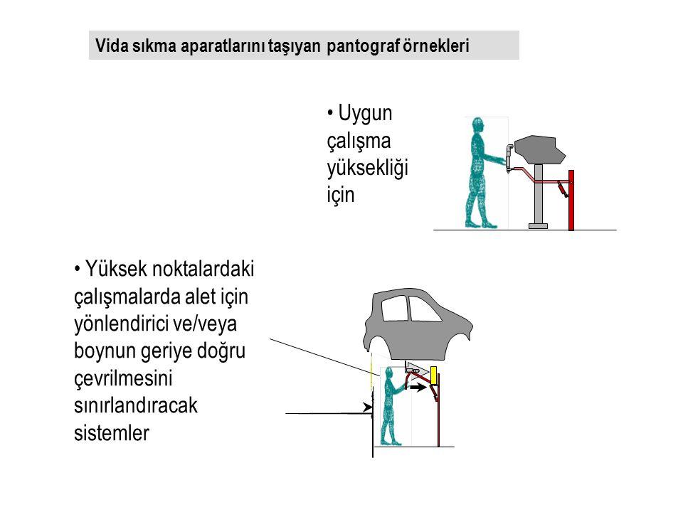 • Uygun çalışma yüksekliği için • Yüksek noktalardaki çalışmalarda alet için yönlendirici ve/veya boynun geriye doğru çevrilmesini sınırlandıracak sis