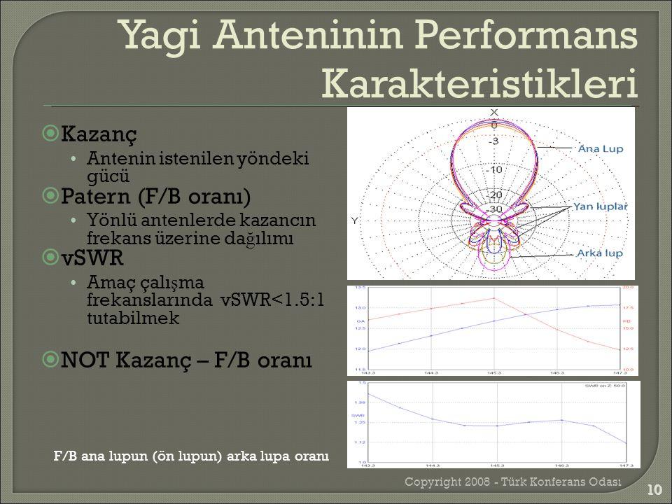  Kazanç •Antenin istenilen yöndeki gücü  Patern (F/B oranı) •Yönlü antenlerde kazancın frekans üzerine da ğ ılımı  vSWR •Amaç çalı ş ma frekansları