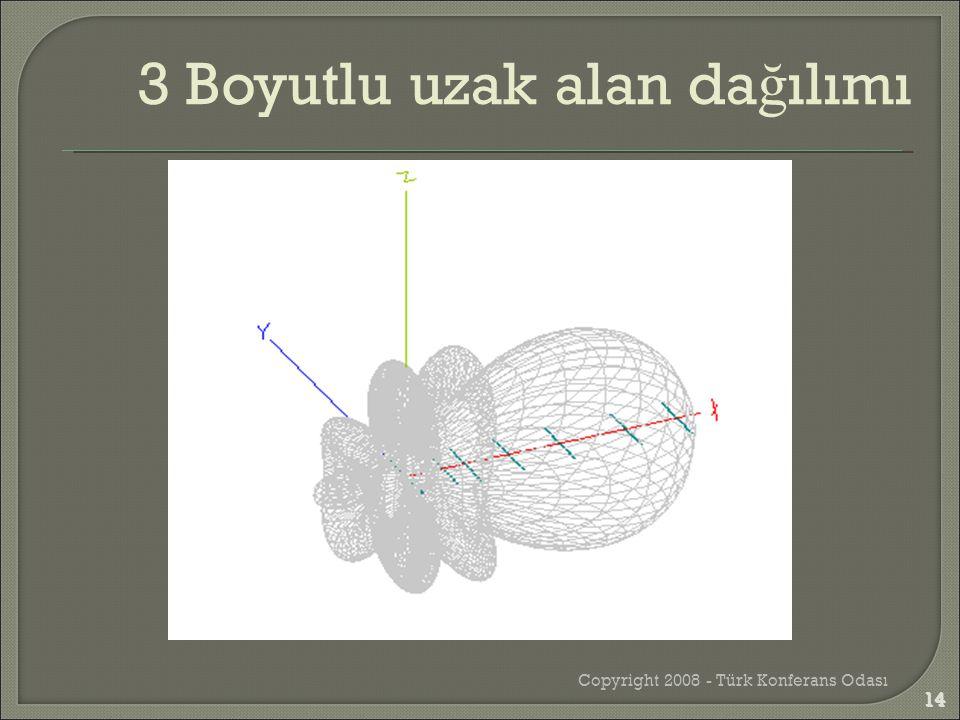 14 Copyright 2008 - Türk Konferans Odası 3 Boyutlu uzak alan da ğ ılımı 14