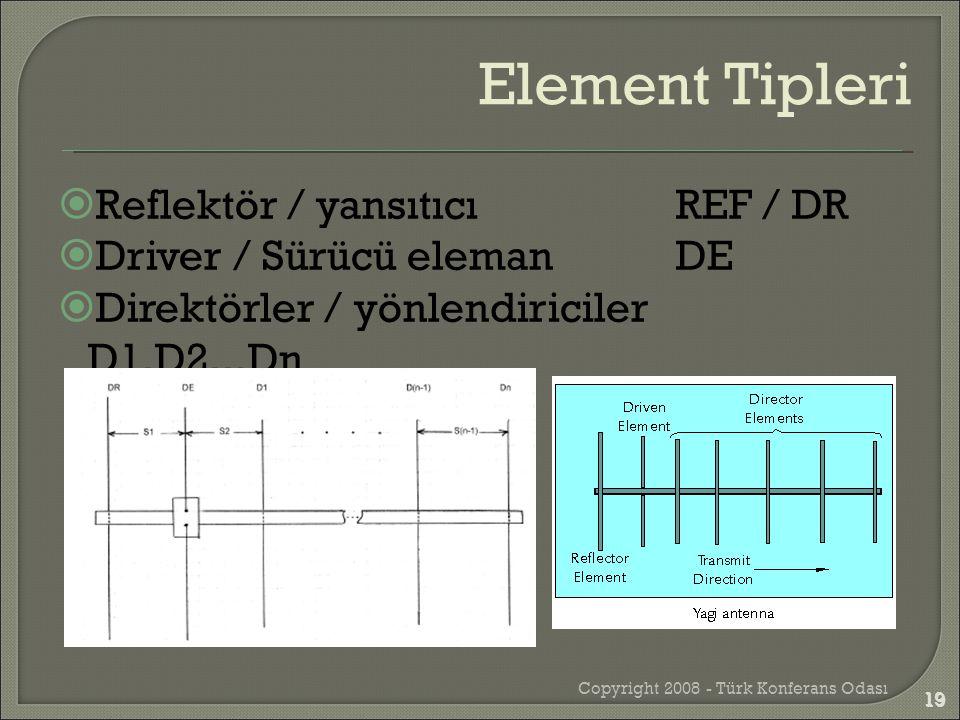  Reflektör / yansıtıcı REF / DR  Driver / Sürücü eleman DE  Direktörler / yönlendiriciler D1,D2...Dn Copyright 2008 - Türk Konferans Odası 19 Eleme