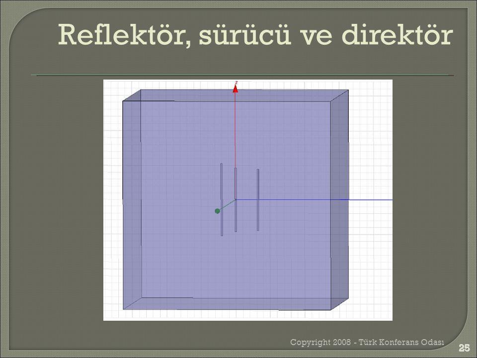 Copyright 2008 - Türk Konferans Odası 25 Reflektör, sürücü ve direktör 25