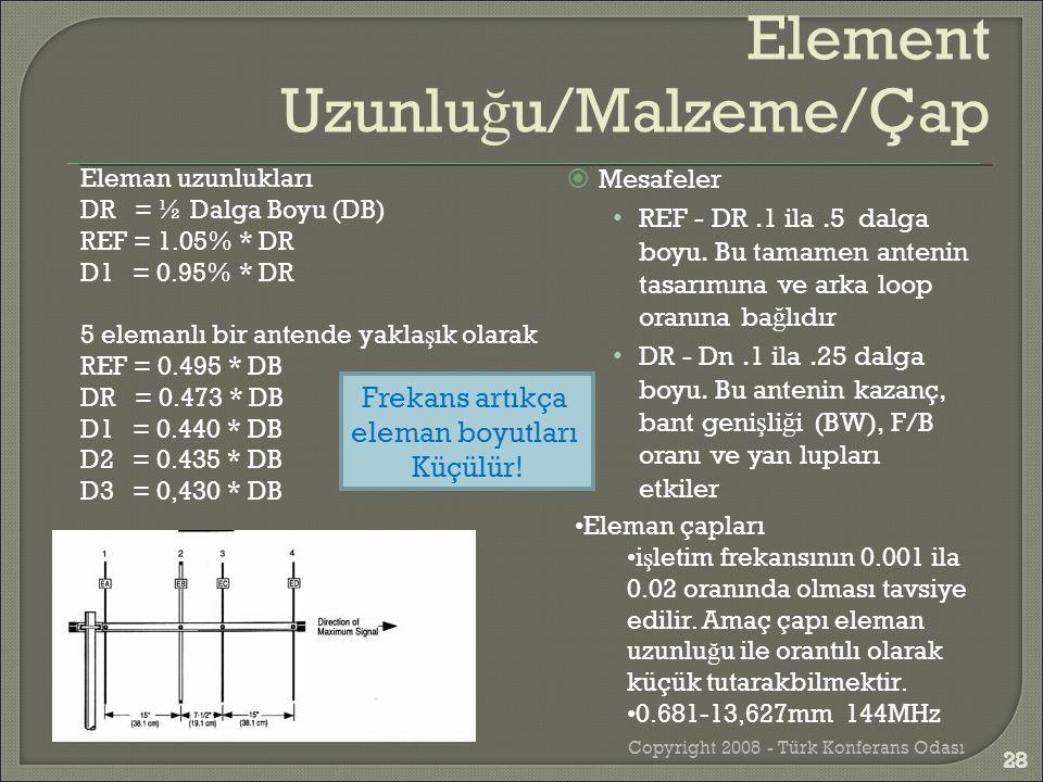  Mesafeler •REF - DR.1 ila.5 dalga boyu. Bu tamamen antenin tasarımına ve arka loop oranına ba ğ lıdır •DR - Dn.1 ila.25 dalga boyu. Bu antenin kazan
