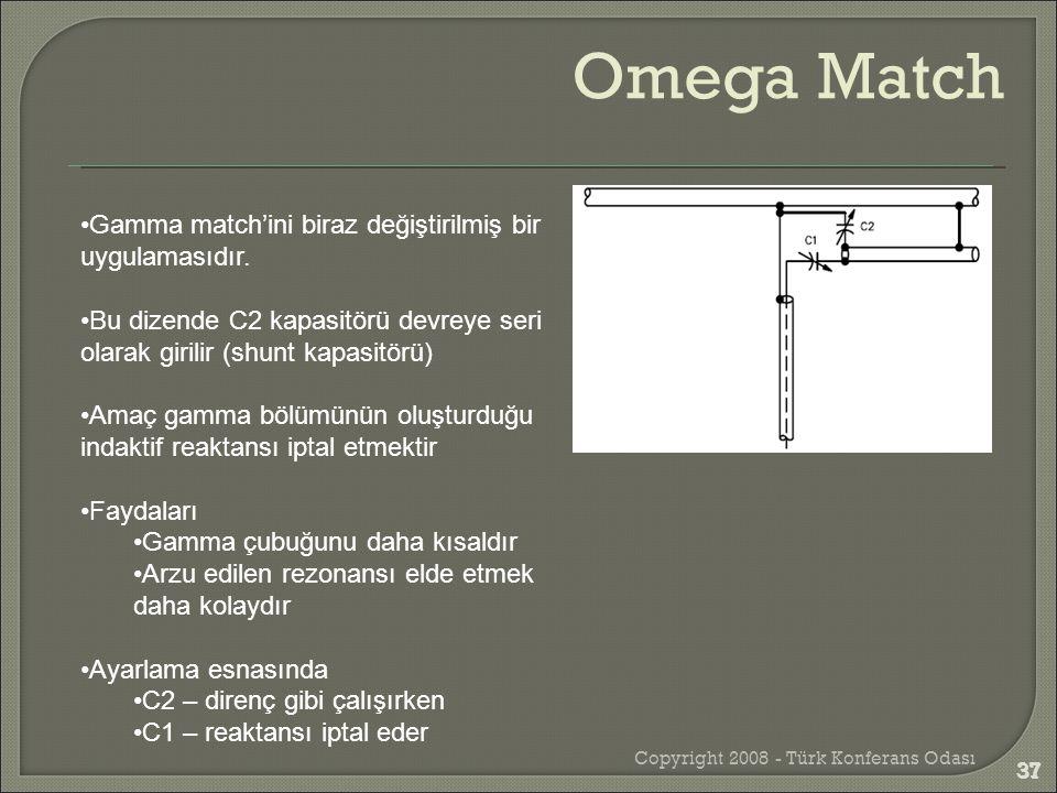Copyright 2008 - Türk Konferans Odası 37 •Gamma match'ini biraz değiştirilmiş bir uygulamasıdır. •Bu dizende C2 kapasitörü devreye seri olarak girilir