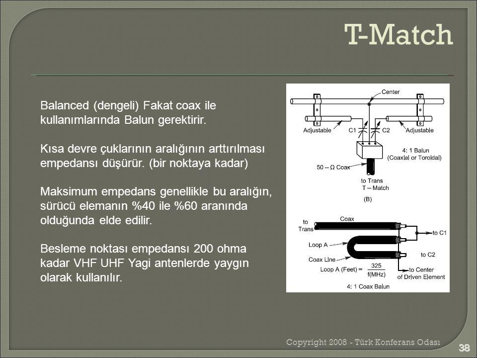 Copyright 2008 - Türk Konferans Odası 38 Balanced (dengeli) Fakat coax ile kullanımlarında Balun gerektirir. Kısa devre çuklarının aralığının arttırıl