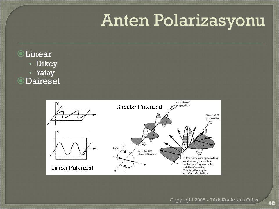 Copyright 2008 - Türk Konferans Odası 42  Linear •Dikey •Yatay  Dairesel Anten Polarizasyonu 42