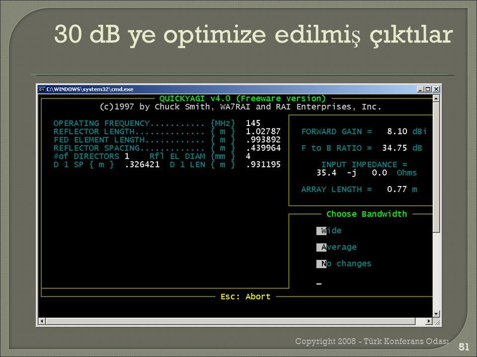 Copyright 2008 - Türk Konferans Odası 51 30 dB ye optimize edilmi ş çıktılar 51