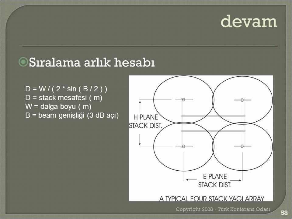  Sıralama arlık hesabı Copyright 2008 - Türk Konferans Odası 58 D = W / ( 2 * sin ( B / 2 ) ) D = stack mesafesi ( m) W = dalga boyu ( m) B = beam ge