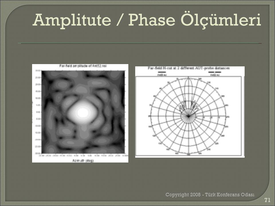 Copyright 2008 - Türk Konferans Odası Amplitute / Phase Ölçümleri 71