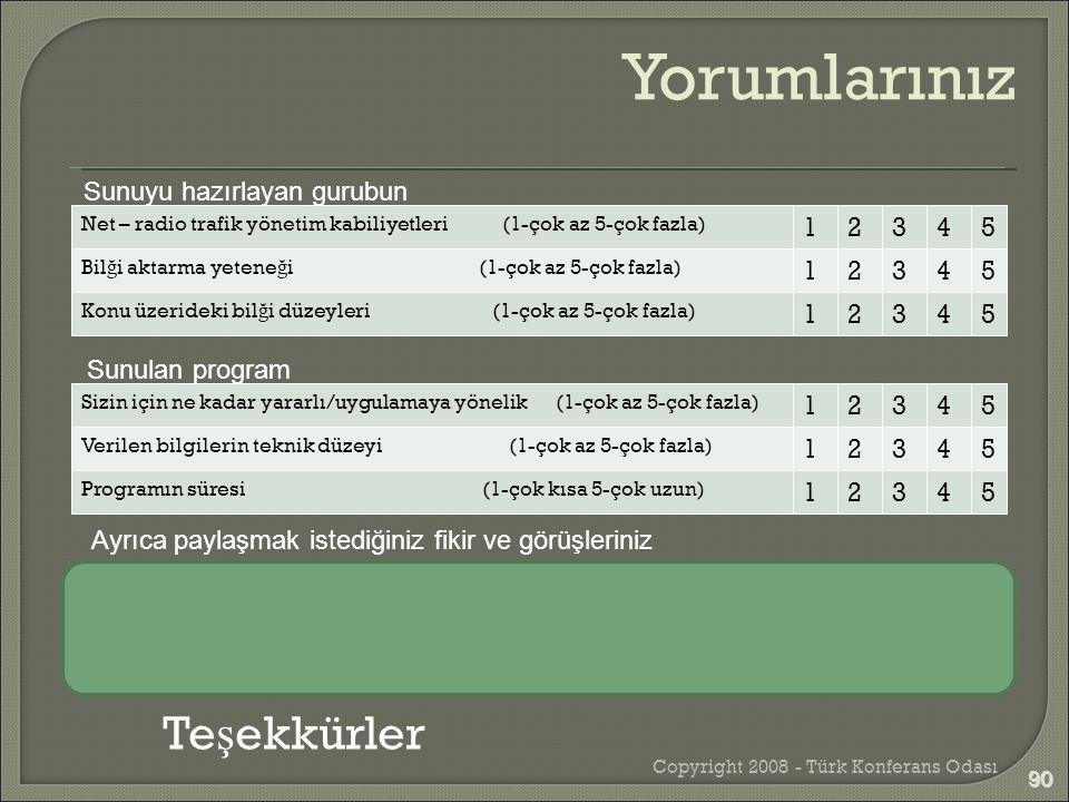Copyright 2008 - Türk Konferans Odası 90 Net – radio trafik yönetim kabiliyetleri (1-çok az 5-çok fazla) 12345 Bil ğ i aktarma yetene ğ i (1-çok az 5-
