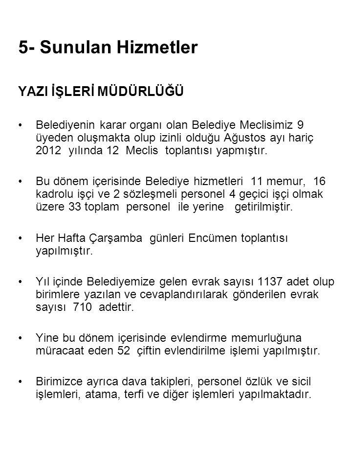 5- Sunulan Hizmetler YAZI İŞLERİ MÜDÜRLÜĞÜ •Belediyenin karar organı olan Belediye Meclisimiz 9 üyeden oluşmakta olup izinli olduğu Ağustos ayı hariç 2012 yılında 12 Meclis toplantısı yapmıştır.