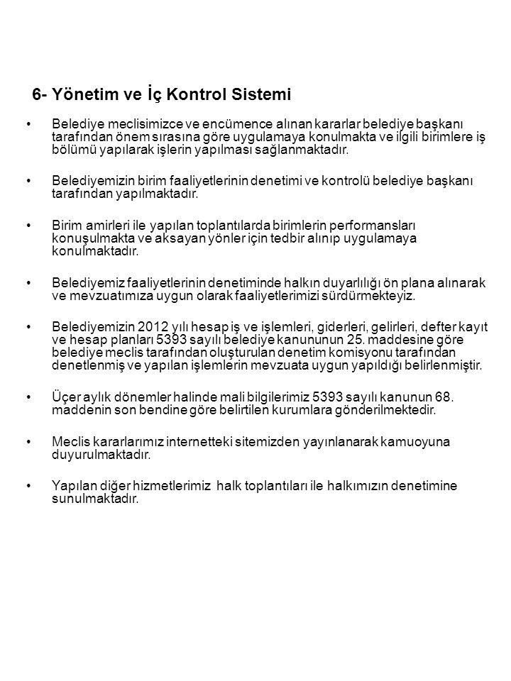 6- Yönetim ve İç Kontrol Sistemi •Belediye meclisimizce ve encümence alınan kararlar belediye başkanı tarafından önem sırasına göre uygulamaya konulmakta ve ilgili birimlere iş bölümü yapılarak işlerin yapılması sağlanmaktadır.