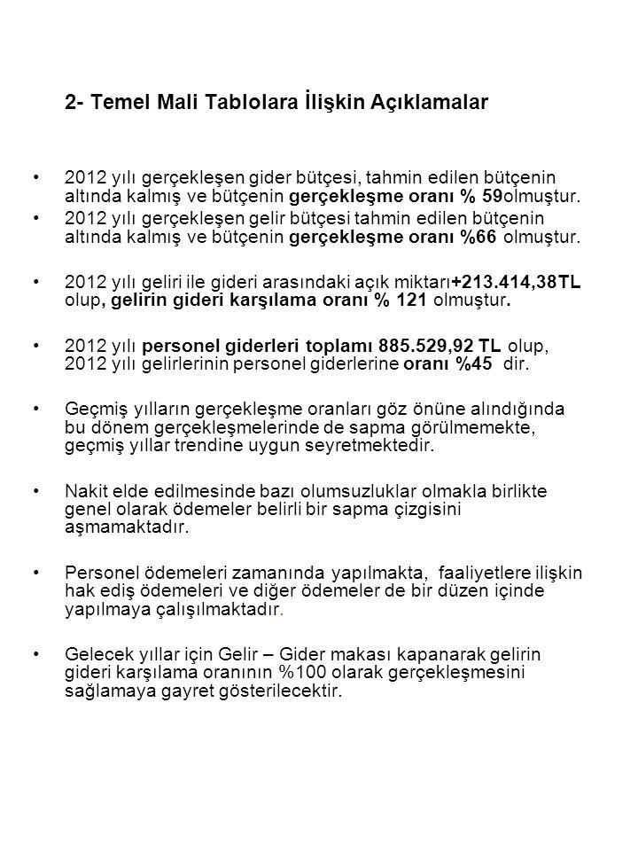 2- Temel Mali Tablolara İlişkin Açıklamalar •2012 yılı gerçekleşen gider bütçesi, tahmin edilen bütçenin altında kalmış ve bütçenin gerçekleşme oranı % 59olmuştur.