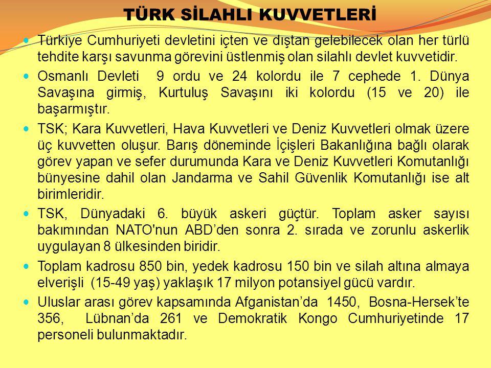 TÜRK SİLAHLI KUVVETLERİ  Türkiye Cumhuriyeti devletini içten ve dıştan gelebilecek olan her türlü tehdite karşı savunma görevini üstlenmiş olan silah