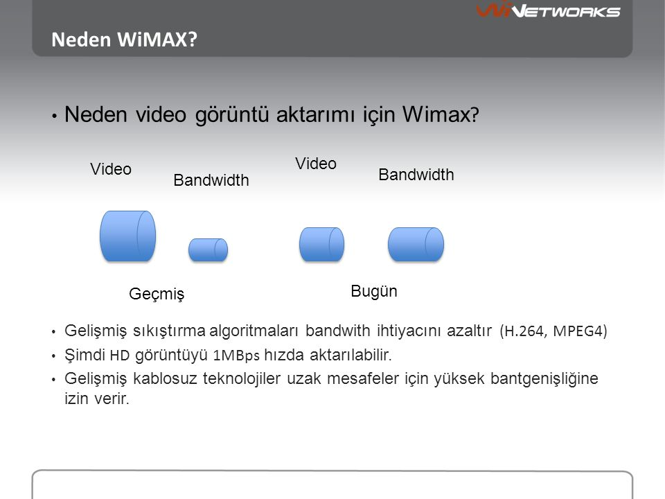 Neden WiMAX? • Neden video görüntü aktarımı için Wimax ? • Gelişmiş sıkıştırma algoritmaları bandwith ihtiyacını azaltır (H.264, MPEG4) • Şimdi HD gör