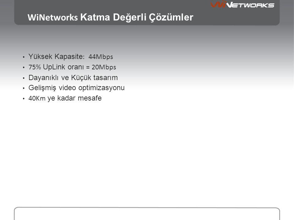 WiNetworks Katma Değerli Çözümler • Yüksek Kapasite : 44Mbps • 75% UpLink oranı = 20Mbps • Dayanıklı ve Küçük tasarım • Gelişmiş video optimizasyonu •