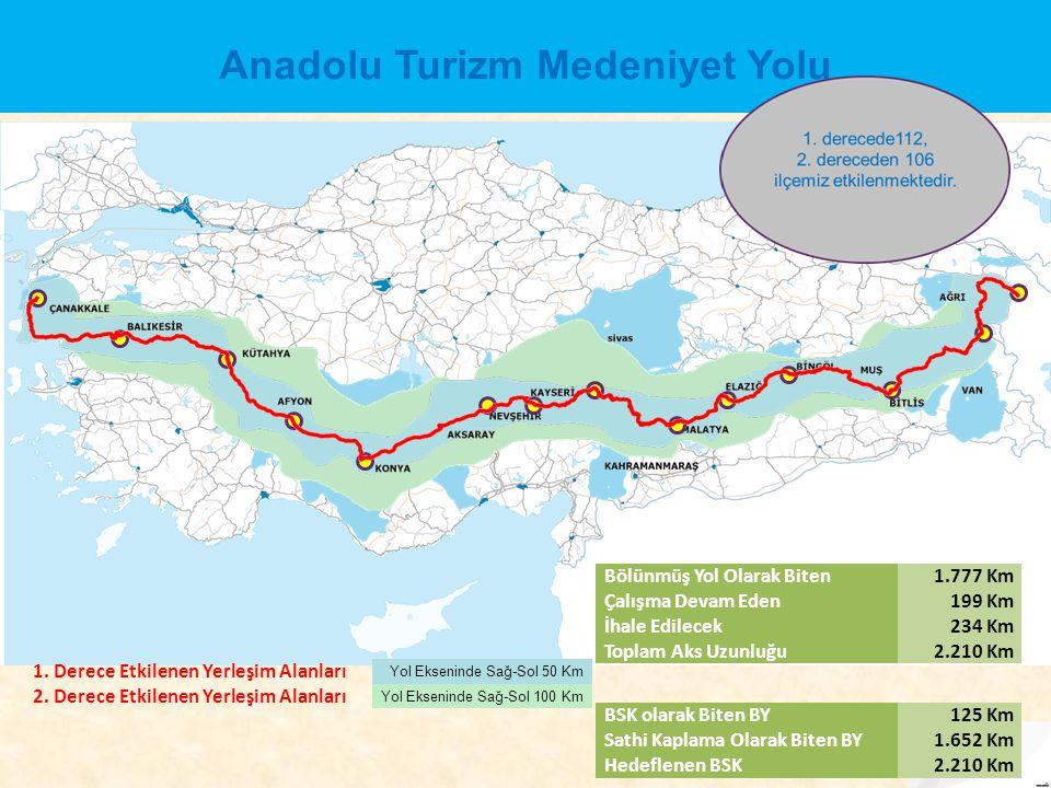 Turizm Medeniyet Yolu Bölünmüş Yol Olarak Biten1.777 Km Çalışma Devam Eden199 Km İhale Edilecek234 Km Toplam Aks Uzunluğu2.210 Km BSK olarak Biten BY1
