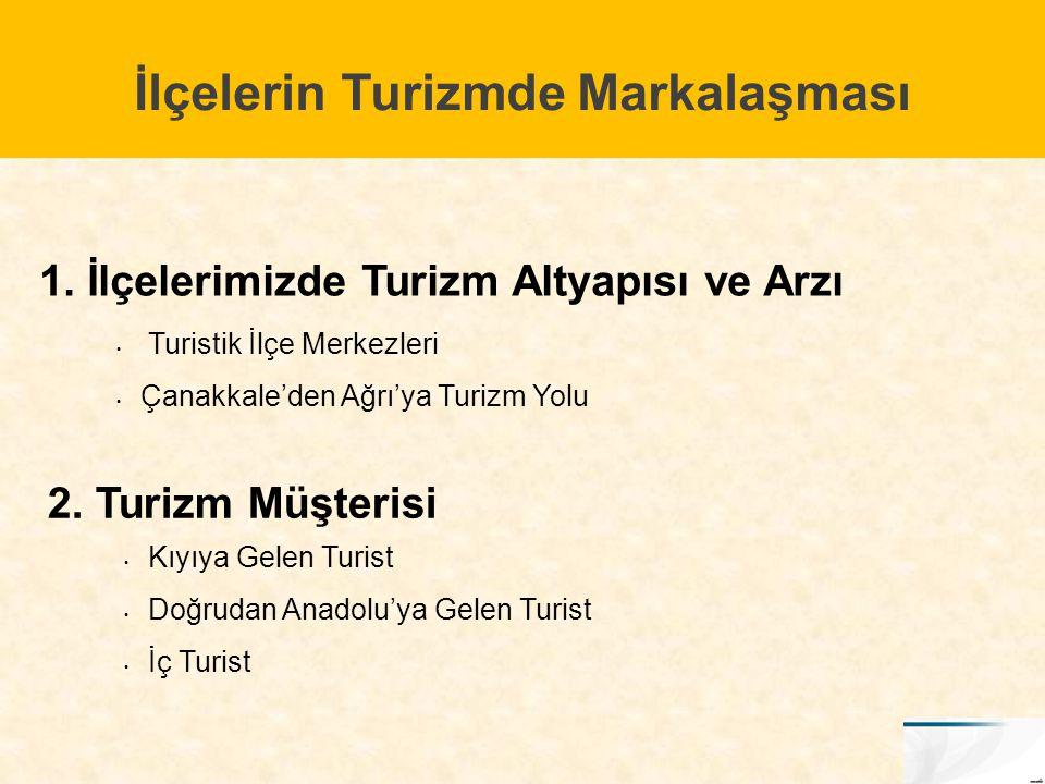 1.Kıyıya Gelen Turistin Anadolu'ya Transferinin Kolaylaştırılması 2.