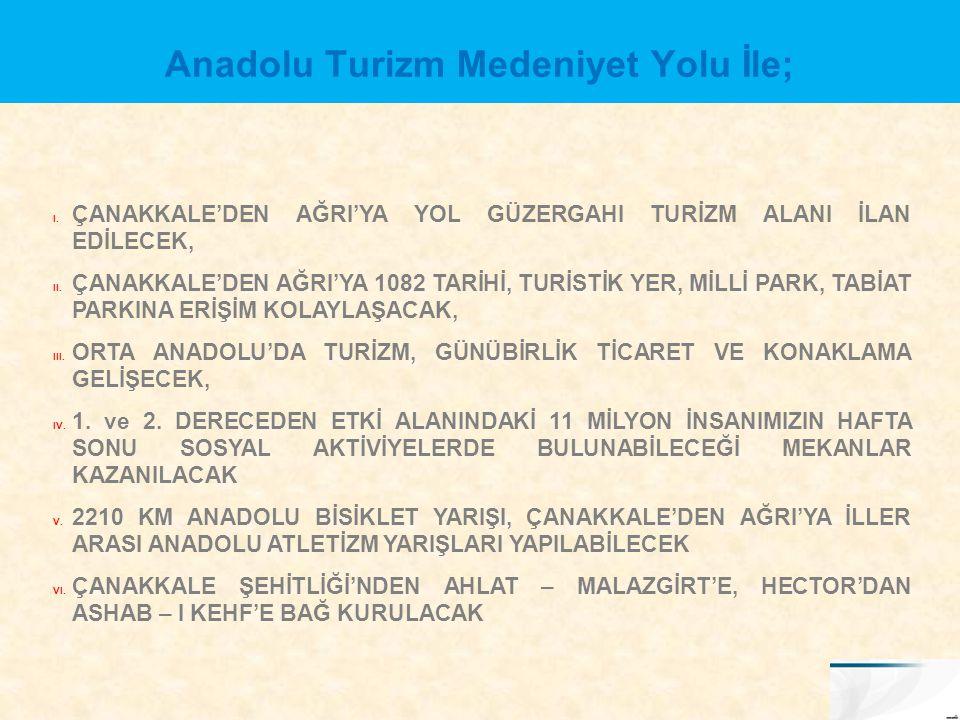 Anadolu Turizm Medeniyet Yolu İle; I. ÇANAKKALE'DEN AĞRI'YA YOL GÜZERGAHI TURİZM ALANI İLAN EDİLECEK, II. ÇANAKKALE'DEN AĞRI'YA 1082 TARİHİ, TURİSTİK