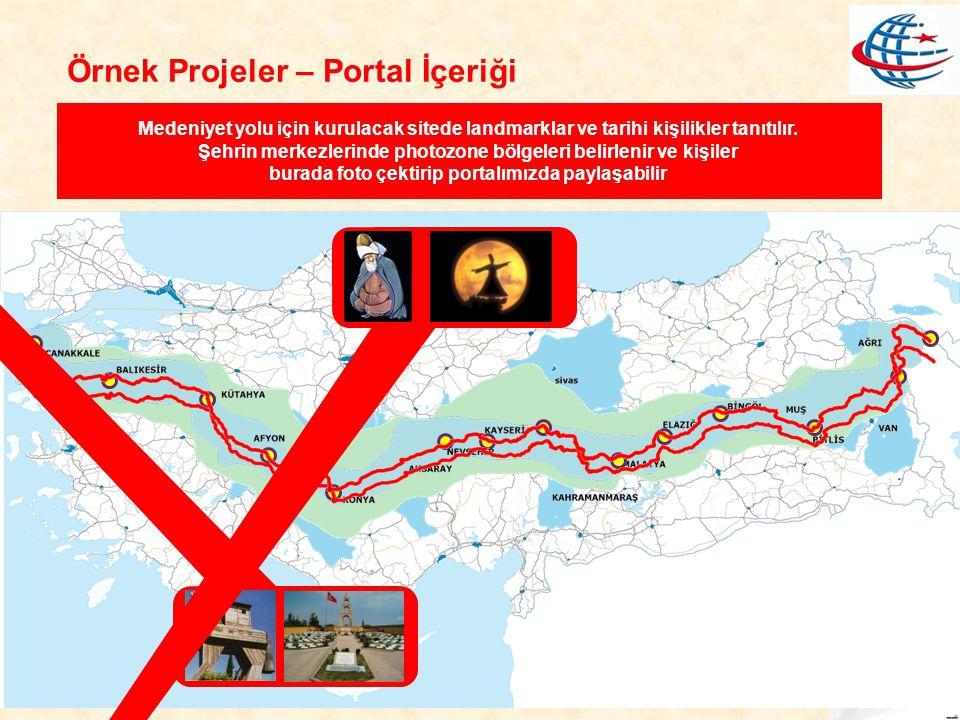 Örnek Projeler – Portal İçeriği Medeniyet yolu için kurulacak sitede landmarklar ve tarihi kişilikler tanıtılır. Şehrin merkezlerinde photozone bölgel