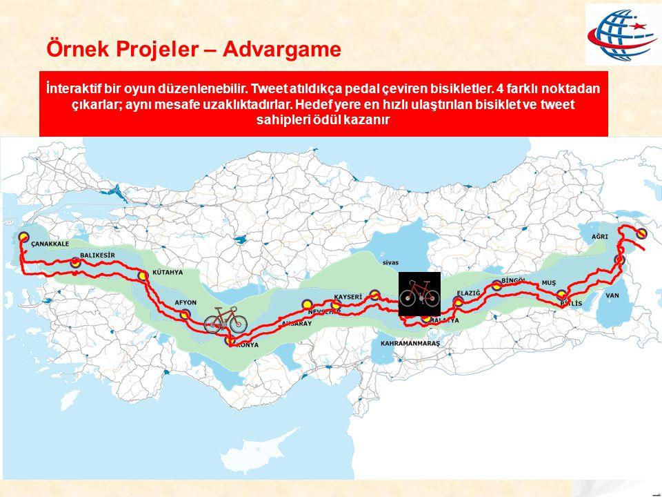 Örnek Projeler – Advargame İnteraktif bir oyun düzenlenebilir. Tweet atıldıkça pedal çeviren bisikletler. 4 farklı noktadan çıkarlar; aynı mesafe uzak