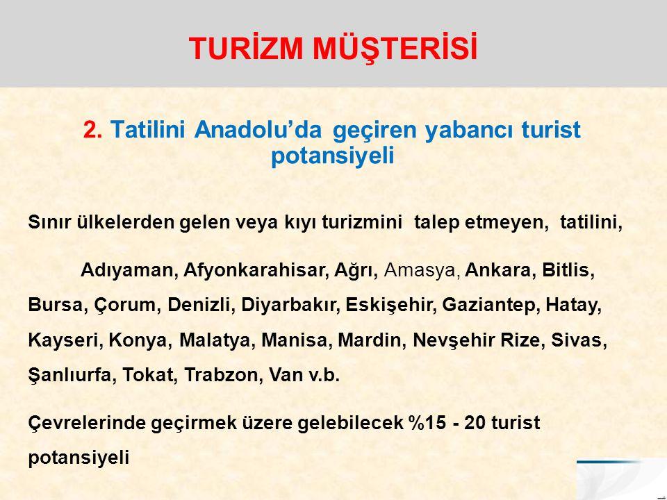 Sınır ülkelerden gelen veya kıyı turizmini talep etmeyen, tatilini, Adıyaman, Afyonkarahisar, Ağrı, Amasya, Ankara, Bitlis, Bursa, Çorum, Denizli, Diy