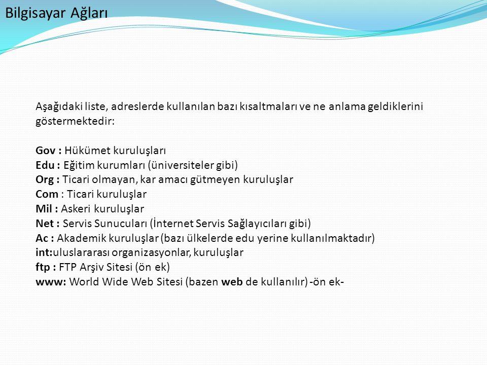 Bilgisayar Ağları Aşağıdaki liste, adreslerde kullanılan bazı kısaltmaları ve ne anlama geldiklerini göstermektedir: Gov : Hükümet kuruluşları Edu : E