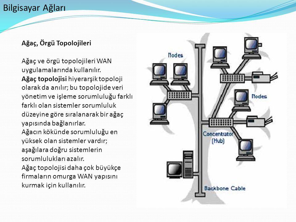 Bilgisayar Ağları Ağaç, Örgü Topolojileri Ağaç ve örgü topolojileri WAN uygulamalarında kullanılır. Ağaç topolojisi hiyerarşik topoloji olarak da anıl