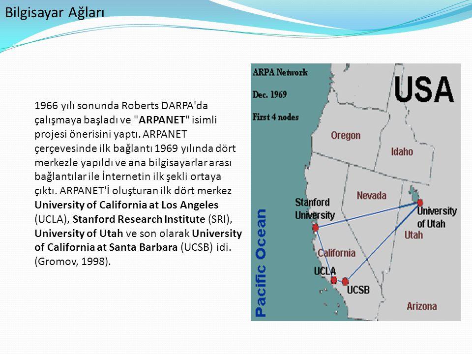 Bilgisayar Ağları 1 Ocak 1983 tarihinde İletişim Kontrol Protokolu (Transmission Control Protokol/ İnternet protokol - TCP/IP) adıyla ARPANET içinde kullanılmaya başladı.