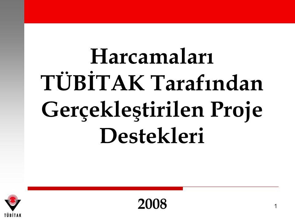 1 Harcamaları TÜBİTAK Tarafından Gerçekleştirilen Proje Destekleri 2008