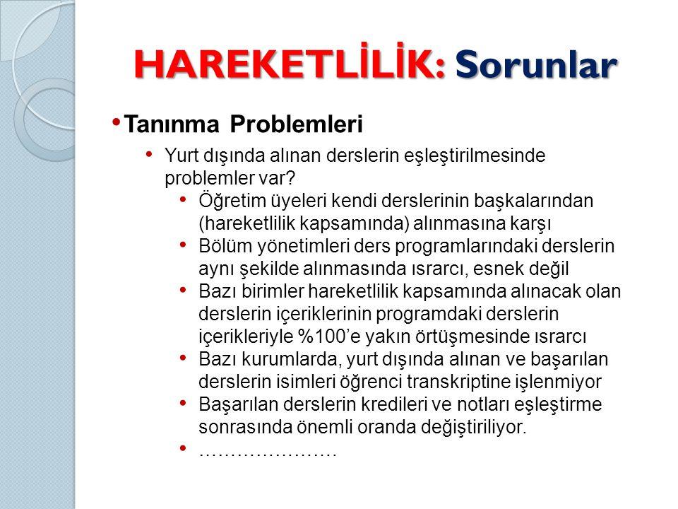 HAREKETL İ L İ K: Sorunlar • Tanınma Problemleri • Yurt dışında alınan derslerin eşleştirilmesinde problemler var.