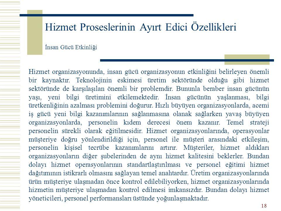 18 Hizmet Proseslerinin Ayırt Edici Özellikleri İnsan Gücü Etkinliği Hizmet organizasyonunda, insan gücü organizasyonun etkinliğini belirleyen önemli