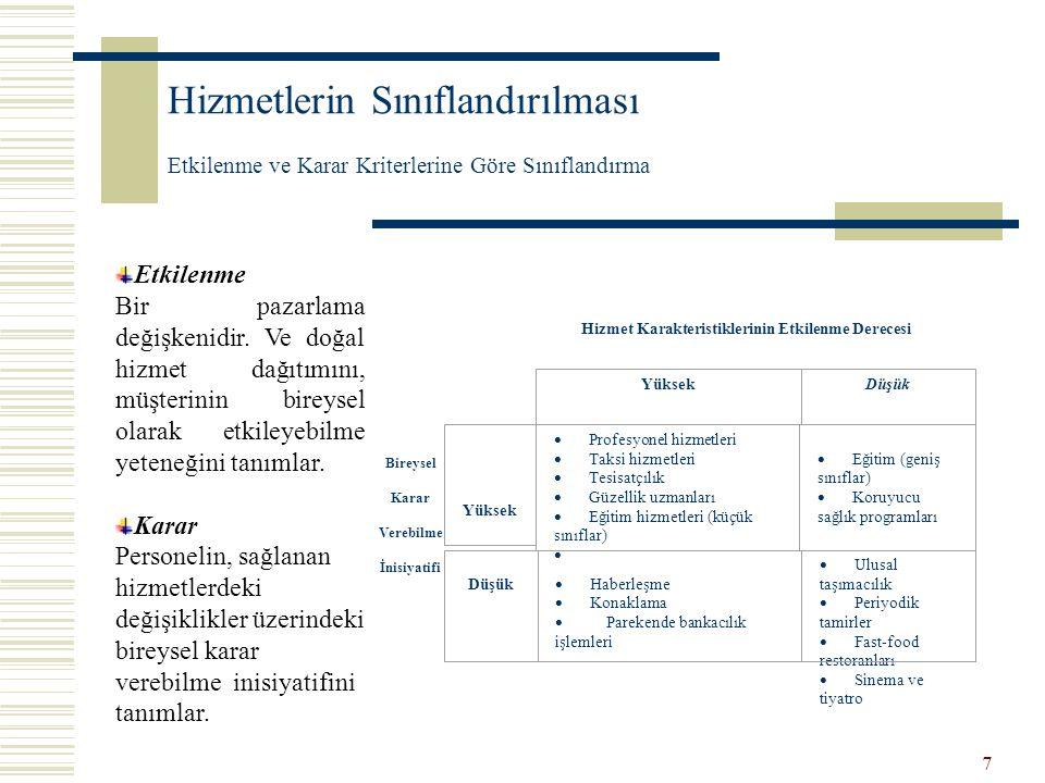 7 Hizmetlerin Sınıflandırılması Etkilenme ve Karar Kriterlerine Göre Sınıflandırma Etkilenme Bir pazarlama değişkenidir. Ve doğal hizmet dağıtımını, m