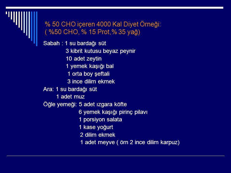 % 50 CHO içeren 4000 Kal Diyet Örneği: ( %50 CHO, % 15 Prot,% 35 yağ) Sabah : 1 su bardağı süt 3 kibrit kutusu beyaz peynir 10 adet zeytin 1 yemek kaş