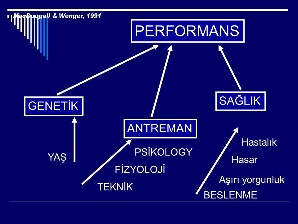 Fiziksel Performans İçin Enerji Sistemleri  Laktik Asit Enerji Sistemi  Oksijensiz yolla oluşur.
