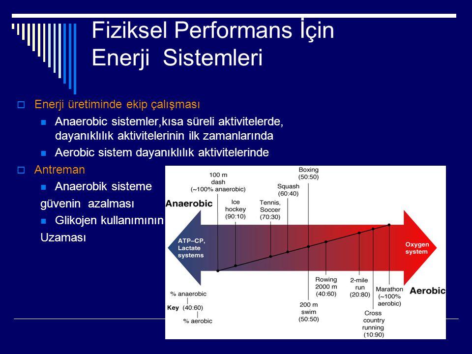 Fiziksel Performans İçin Enerji Sistemleri  Enerji üretiminde ekip çalışması  Anaerobic sistemler,kısa süreli aktivitelerde, dayanıklılık aktivitele