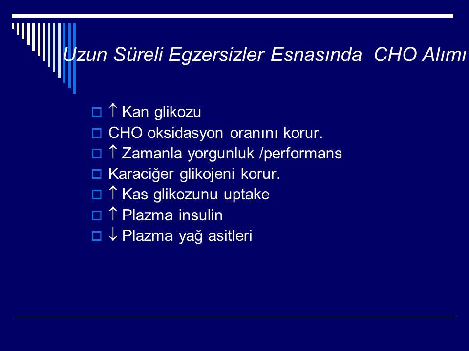 Uzun Süreli Egzersizler Esnasında CHO Alımı   Kan glikozu  CHO oksidasyon oranını korur.   Zamanla yorgunluk /performans  Karaciğer glikojeni ko