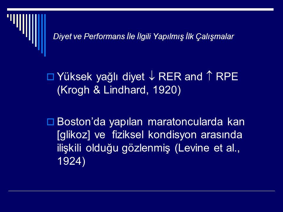Diyet ve Performans İle İlgili Yapılmış İlk Çalışmalar  Yüksek yağlı diyet  RER and  RPE (Krogh & Lindhard, 1920)  Boston'da yapılan maratonculard