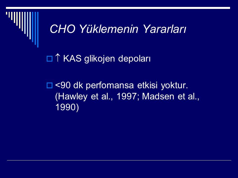 CHO Yüklemenin Yararları   KAS glikojen depoları  <90 dk perfomansa etkisi yoktur. (Hawley et al., 1997; Madsen et al., 1990)