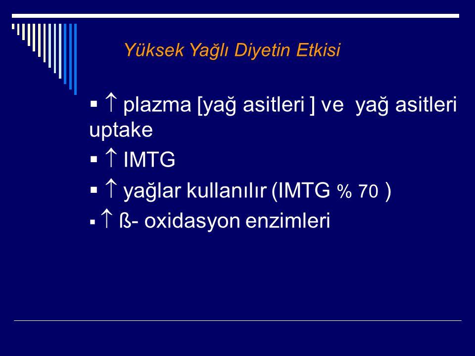 Yüksek Yağlı Diyetin Etkisi   plazma [yağ asitleri ] ve yağ asitleri uptake   IMTG   yağlar kullanılır (IMTG % 70 )   ß- oxidasyon enzimleri