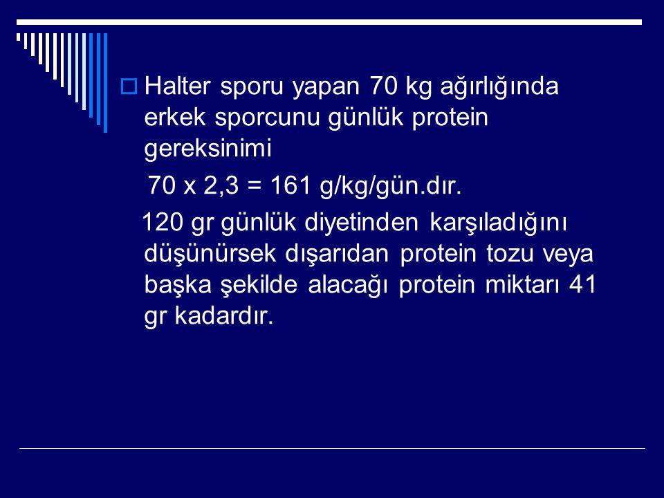  Halter sporu yapan 70 kg ağırlığında erkek sporcunu günlük protein gereksinimi 70 x 2,3 = 161 g/kg/gün.dır. 120 gr günlük diyetinden karşıladığını d