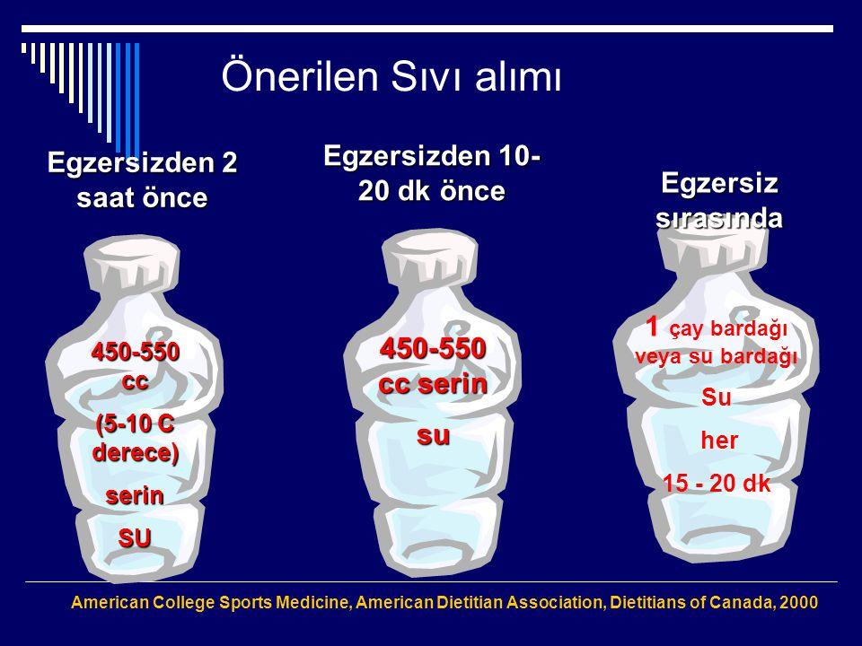 Önerilen Sıvı alımı 1 çay bardağı veya su bardağı Su her 15 - 20 dk Egzersiz sırasında Egzersizden 2 saat önce 450-550 cc (5-10 C derece) serinSU Amer